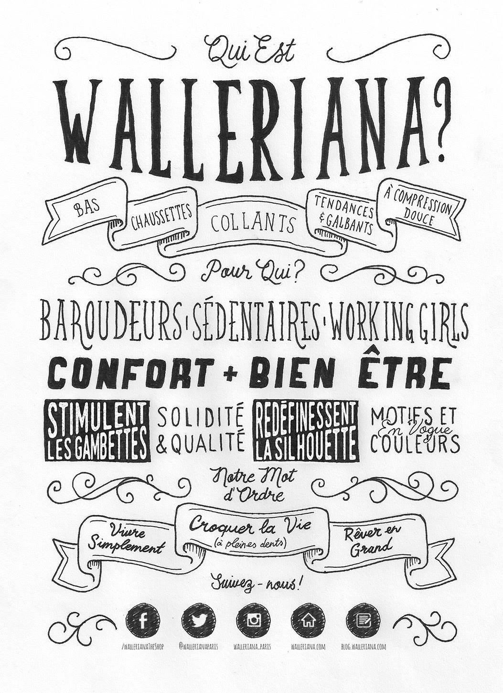 Walleriana, qu'est-ce que c'est